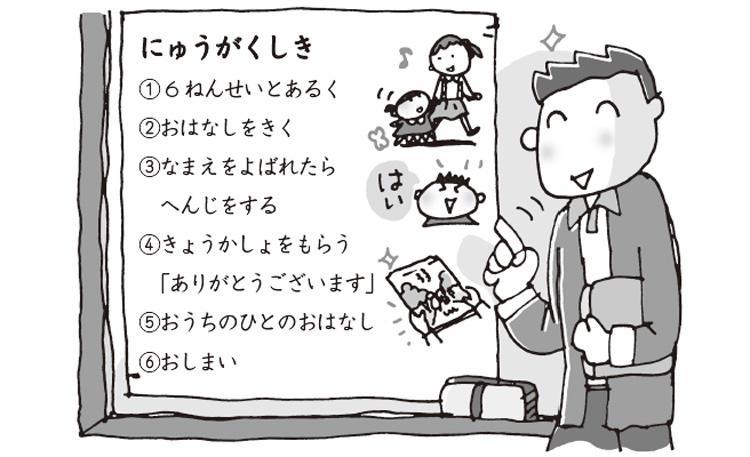 入学式の日のスケジュール
