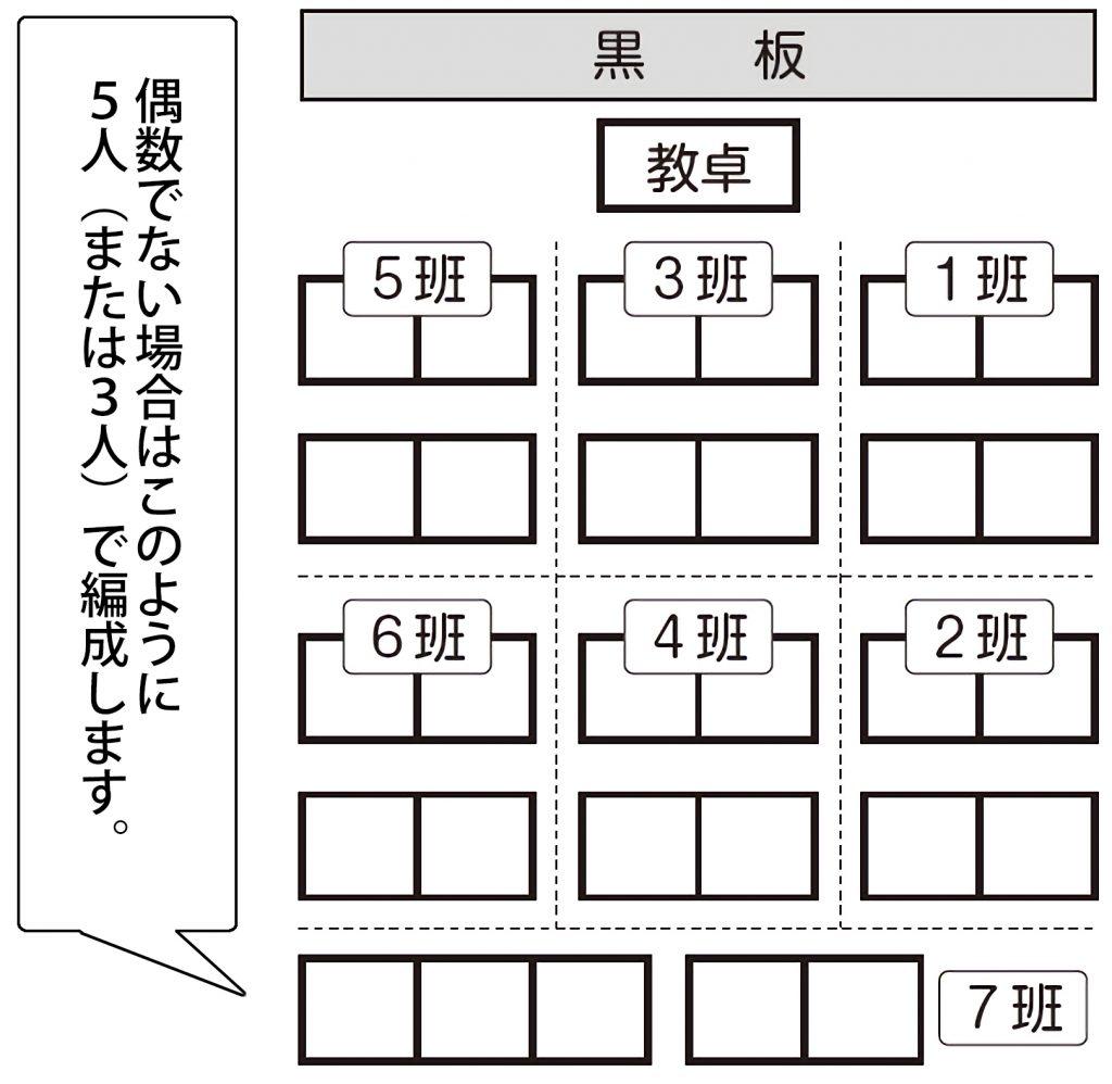 班単位のペアで席を並べる方法
