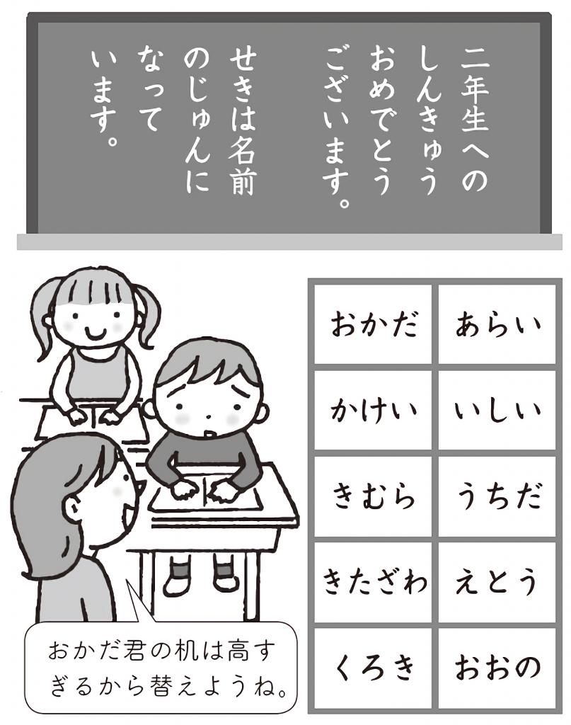 席順を黒板に書き、支持する先生