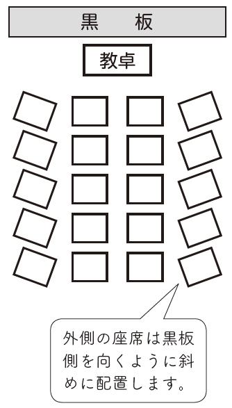 独立型座席配置