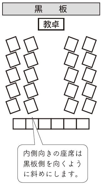 コの字型座席配置