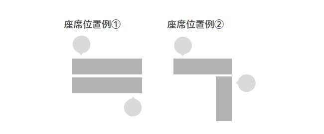 個人面談の座席位置例 イラスト/フジコ