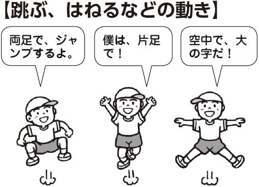 跳ぶ、はねるなどの動き 子ども「両足でジャンプするよ」「僕は、片足で」「空中で大の字だ」