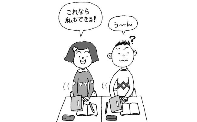 点字の学習