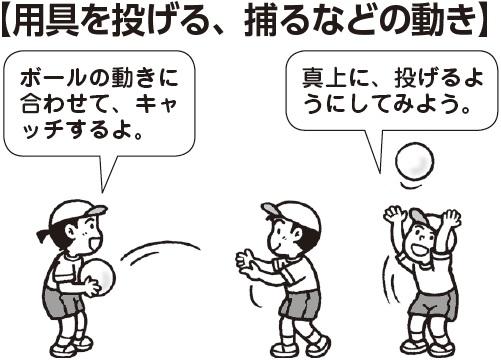 用具を投げる、捕るなどの動き 子ども「ボールの動きに合わせて、キャッチするよ」「真上に投げるようにしてみよう」