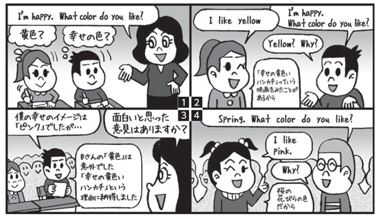 いろいろイマジネーションの4コマ漫画