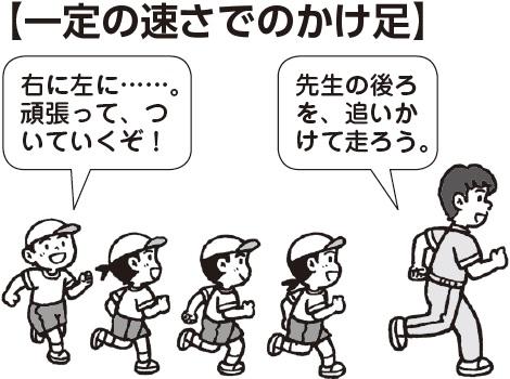 一定の速さでのかけ足 先生「先生の後ろを追いかけて走ろう」 子ども「右に、左に……。頑張ってついていくぞ」