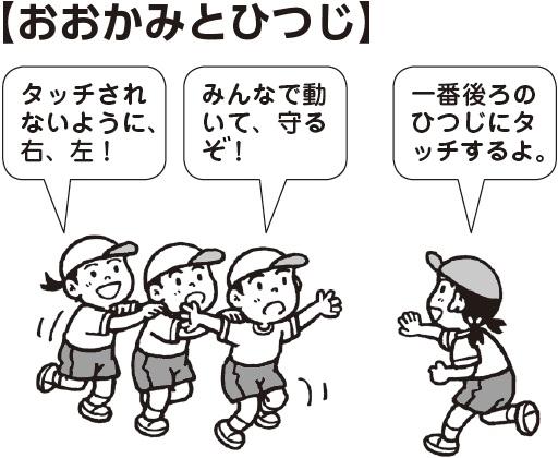 おおかみとひつじ 子ども「タッチされないように、右、左」「みんなで動いて守るぞ」「一番後ろのひつじにタッチするよ」