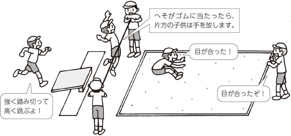 「強く踏み切って高く跳ぶよ」 へそがゴムに当たったら、片方の子どもは手を離します 「目が合った」「目が合ったぞ」