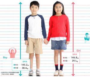 モデル 体重 中学生