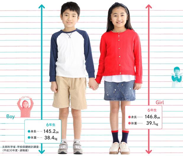 小学6年生の心とからだのデータ集:身長・体重・習い事ほか|みんなの ...