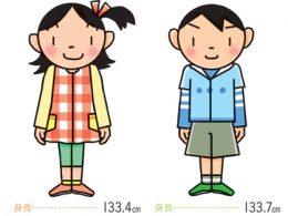 四年生男女の平均身長・体重