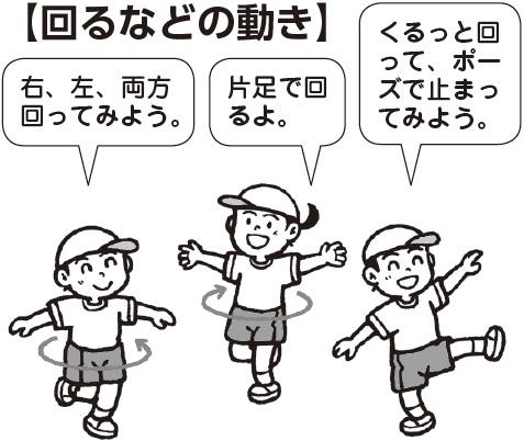 回るなどの動き 子ども「右、左、両方回ってみよう」「片足で回るよ」「くるっと回って、ポーズで止まってみよう」