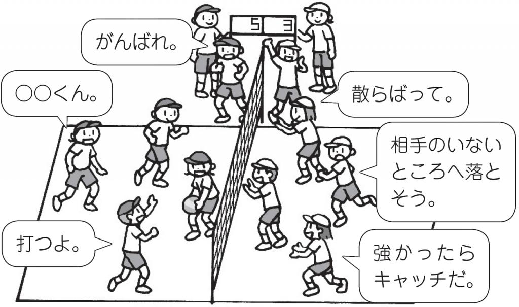 ゲーム 「がんばれ」「散らばって」「〇〇くん」「打つよ」「相手のいないところへ落とそう」「強かったらキャッチだ」