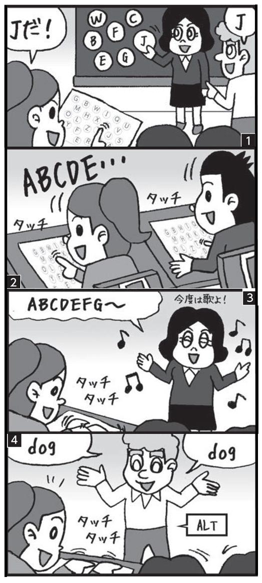 アルファベットタッチの4コマ漫画