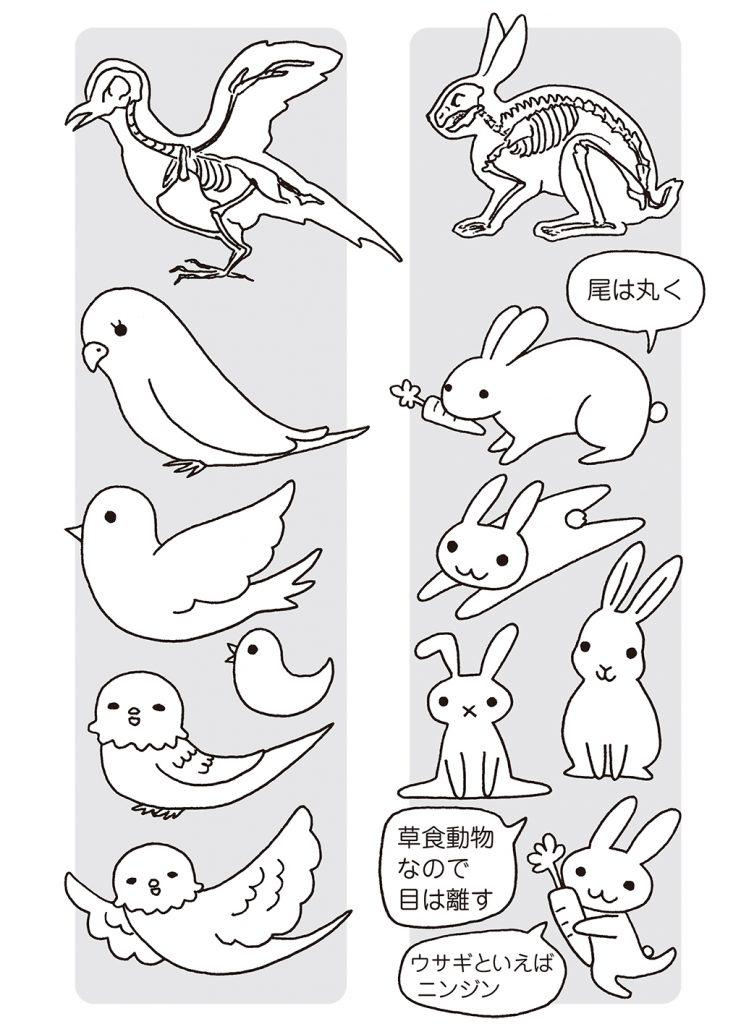 ウサギと鳥
