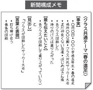 新聞構成メモ