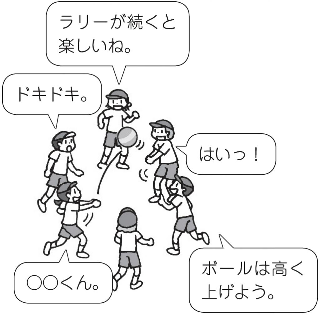 円陣パス 「ラリーが続くと楽しいね」 「ドキドキ」「はいっ!」 「〇〇くん、ボールは高く上げよう」
