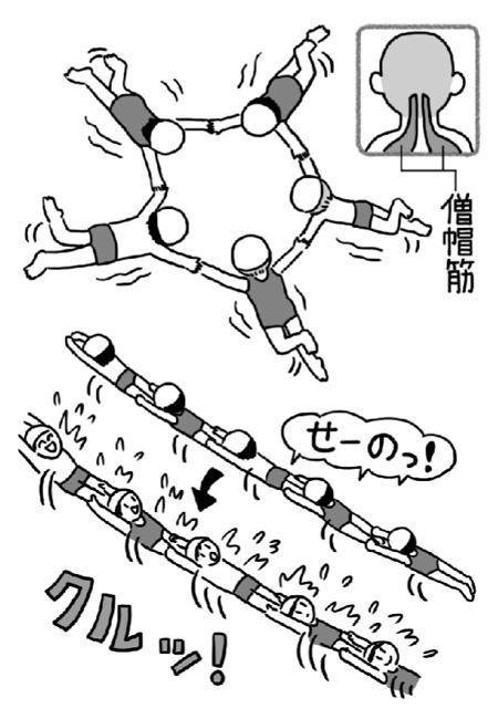 シンクロ遊びのイラスト