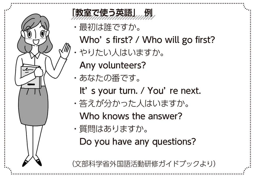 教室で使う英語例 最初は誰ですか Who's first? Who will go first? やりたい人はいますか Any volunteers? あなたの番です It's your turn. You're next. 答えがわかった人はいますか Who knows the answer? 質問はありますか Do you have any questions?