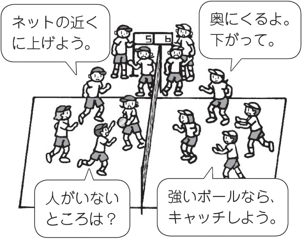 ゲーム場面 「ネットの近くに上げよう」 「奥にくるよ。下がって」 「人がいないところは?」 「強いボールならキャッチしよう」