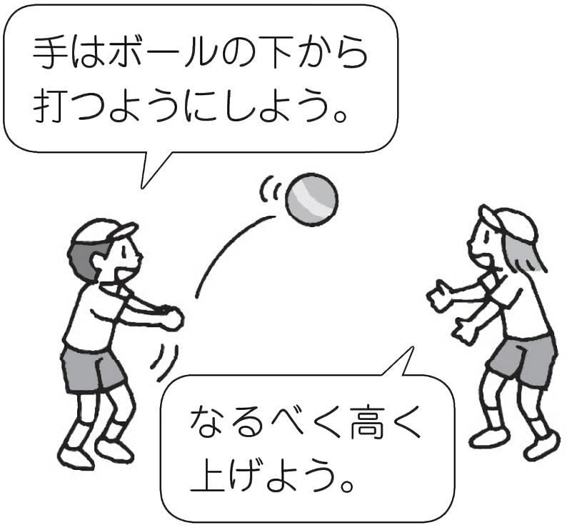 対面パス 「手はボールの下から打つようにしよう」「なるべく高く上げよう」