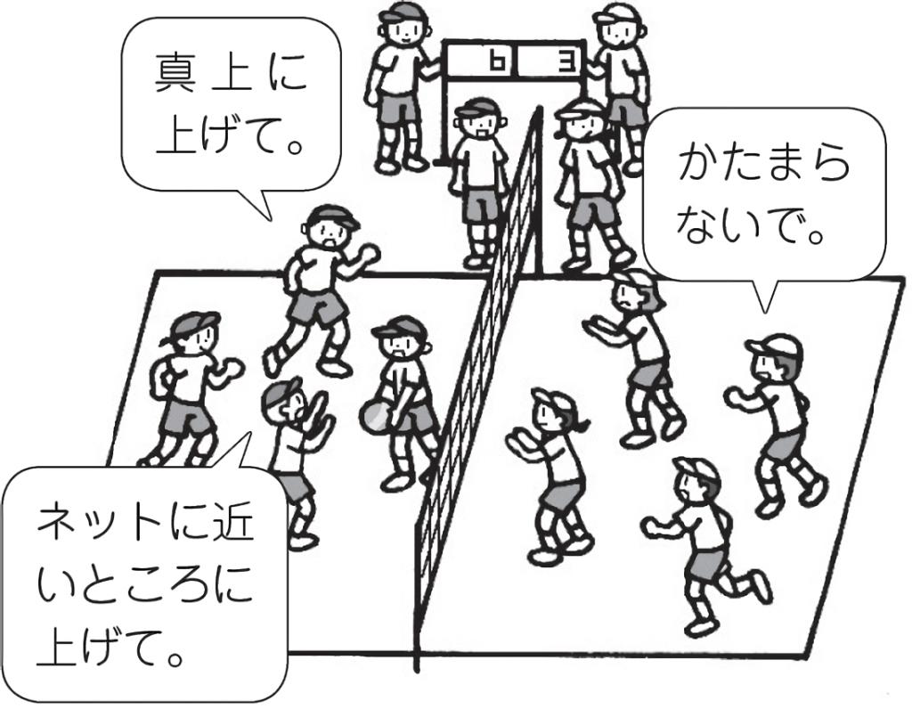 ゲーム場面 「真上に上げて」 「ネットに近いところに上げて」 「かたまらないで」