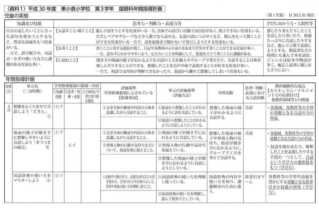 (資料1)国語科年間指導計画