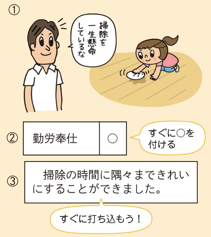 掃除をする子を見ている先生と通知表への入力の例