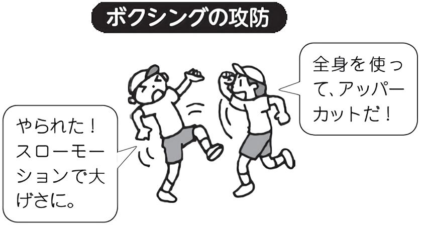 ボクシングの攻防