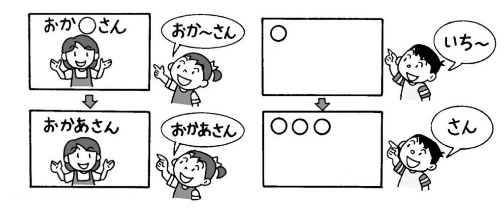 フラッシュカードの実例
