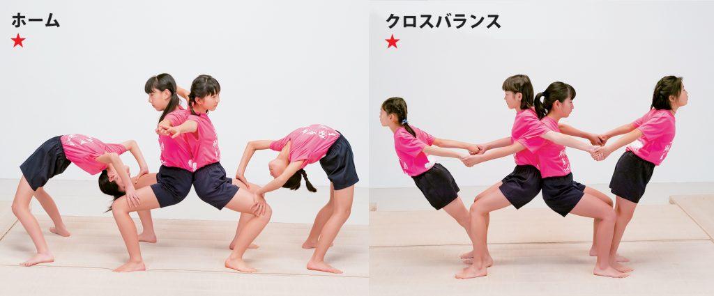 組み体操の4人技、ホームとクロスバランス