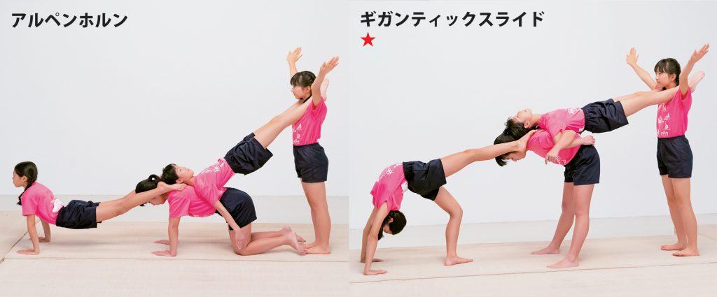 組み体操の4人技、アルペンホルンとギガンティックスライド
