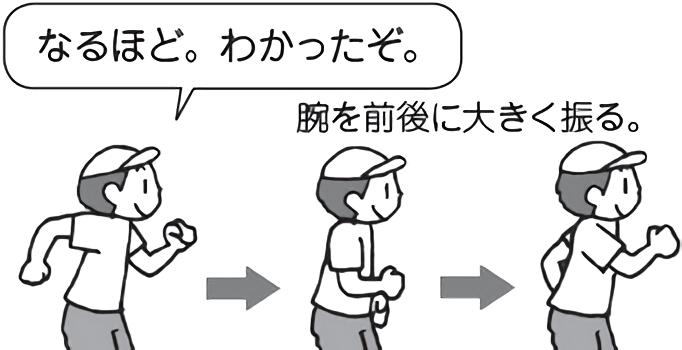 腕の振り方