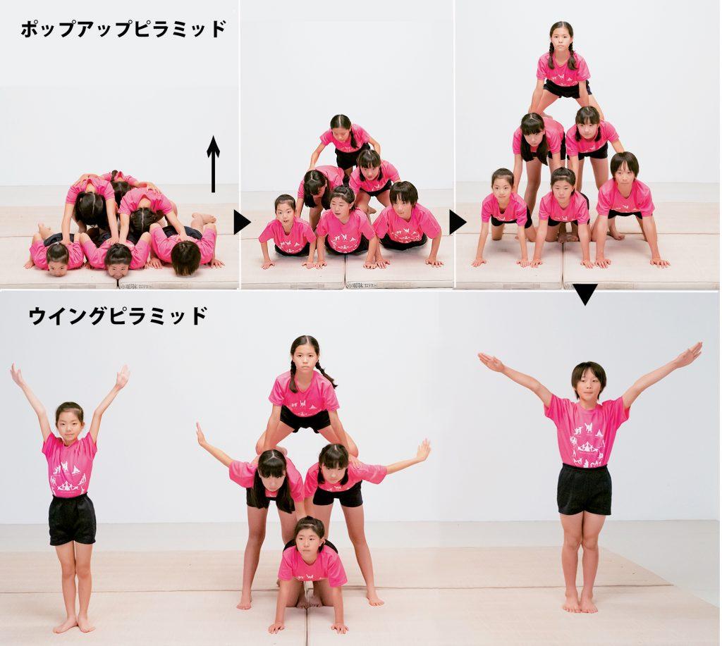 組み体操の6人技、ポップアップピラミッドとウイングピラミッド