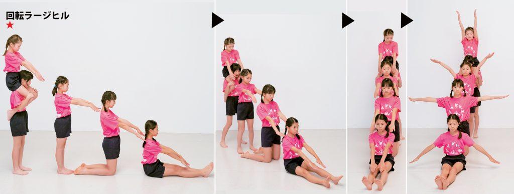 組み体操の5人技・回転ラージヒル。