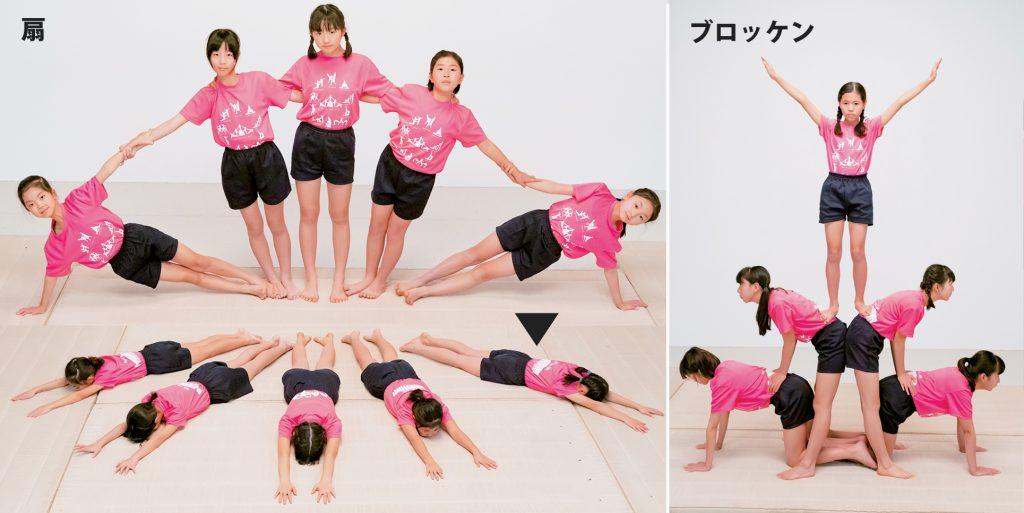 組み体操の5人技、扇とブロッケン