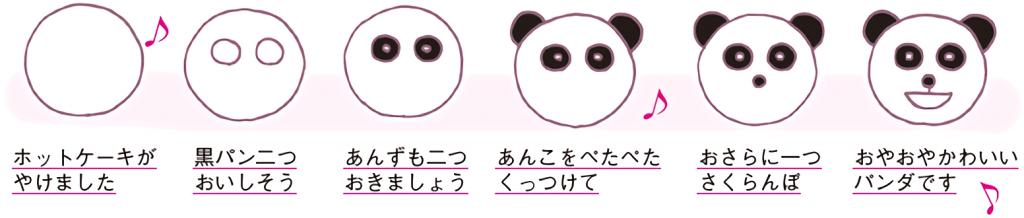 パンダ絵描き歌
