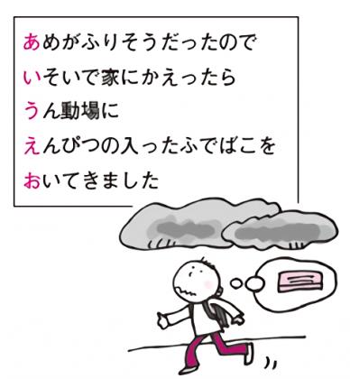 折り句づくり4