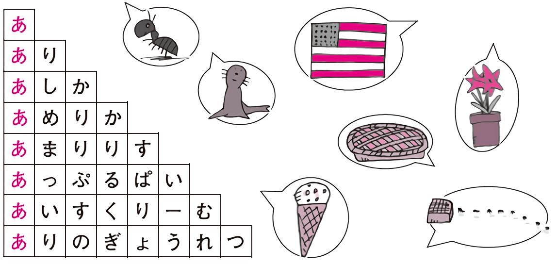 ことばのセンスを磨ける「言葉遊び」8選 みんなの教育技術