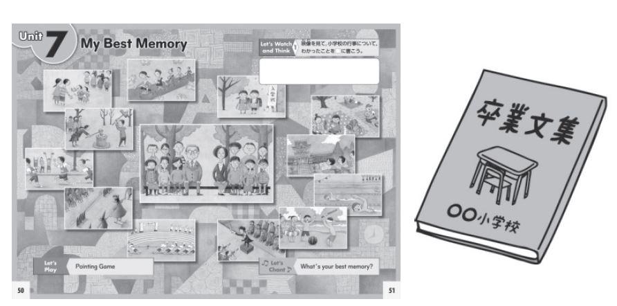 小学校の英語教材のイメージ