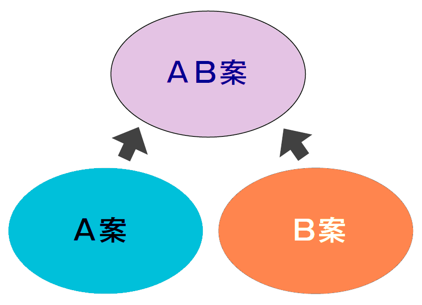 合意形成のパターンB2