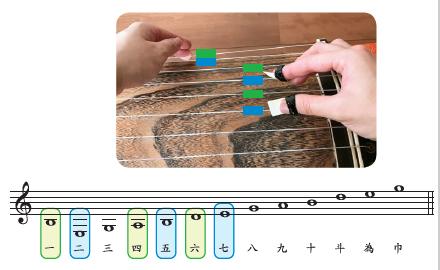 箏の楽譜と演奏方法