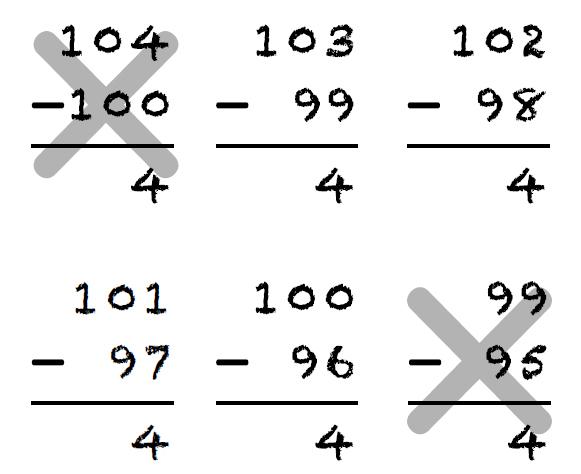 できる筆算の数4つ