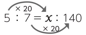5:7=X:140