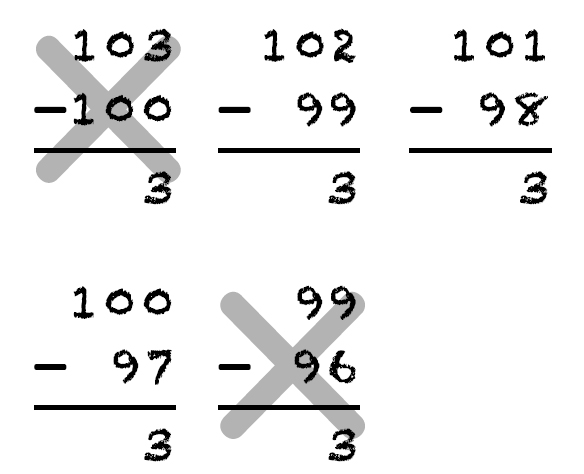 できる筆算の数3つ