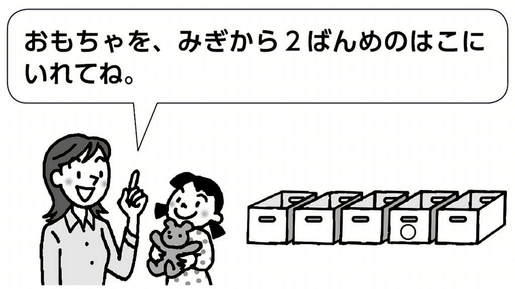 評価問題_右から2番目の箱