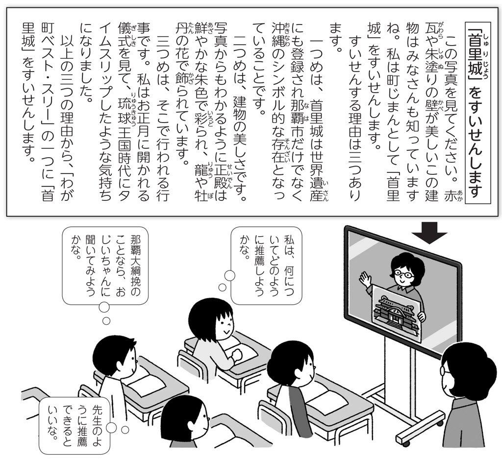教師による推薦スピーチ例