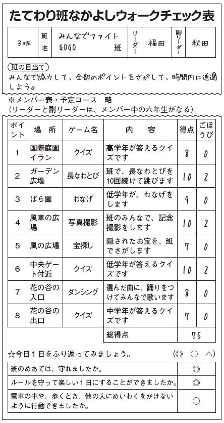 ウォークチェック表