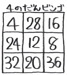 九九ビンゴのイメージ